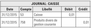 journal caisse