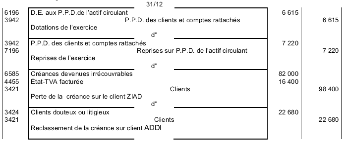 journal-comptable
