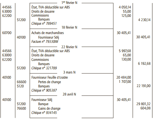 comptabilisation devise