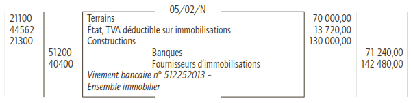 journal-immobilisations-incorporelle