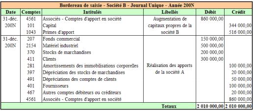 JPURNAL APPORT PARTIEL SOCIETE