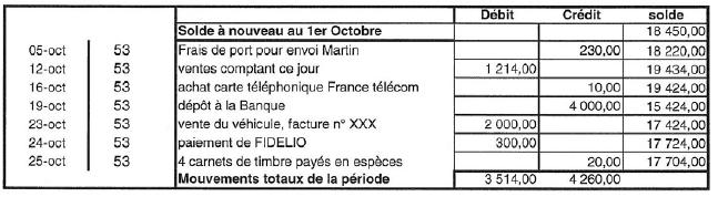 le-compte-CAISSE-pour-l'ensemble-du-mois-de-Octobre