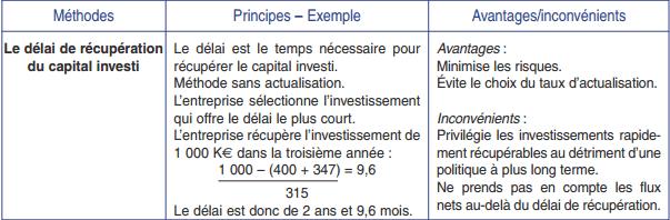 critères de choix investissement