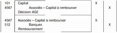 reduction du capital