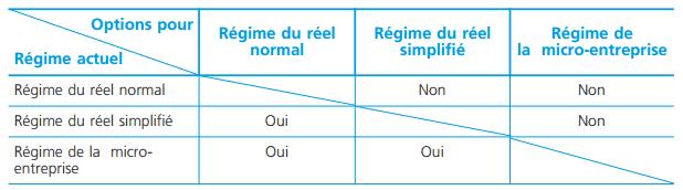 regime-imposition