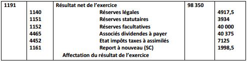 report-nouveau-