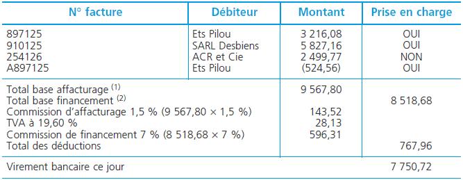 risque-client-retour-facture