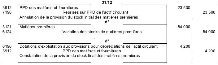 stock-comptabilite