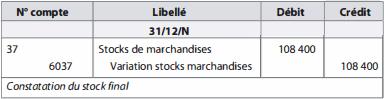 journal stock final