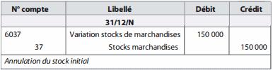 stock initial