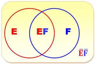 théorie des ensembles