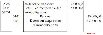 État TVA récupérable sur immobilisations
