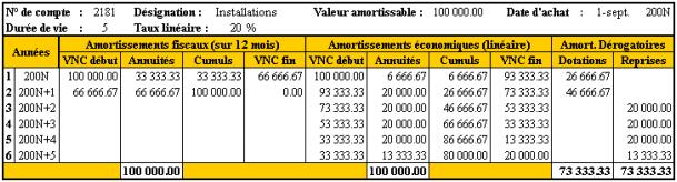 vnc-correct